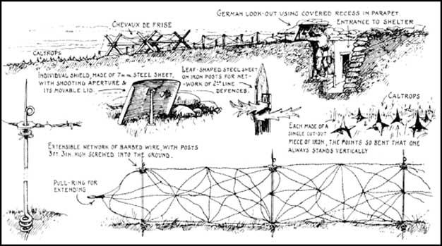 Drawings made by a allied spy of German barbed-wire