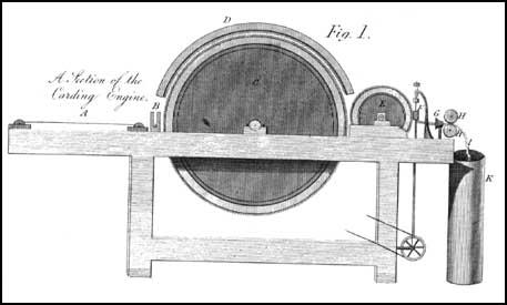 Drawing of Carding Machine (1823)