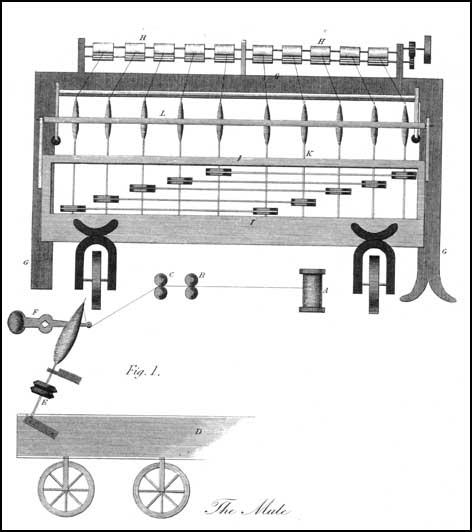 Drawing of the Spinning Mule (1823)