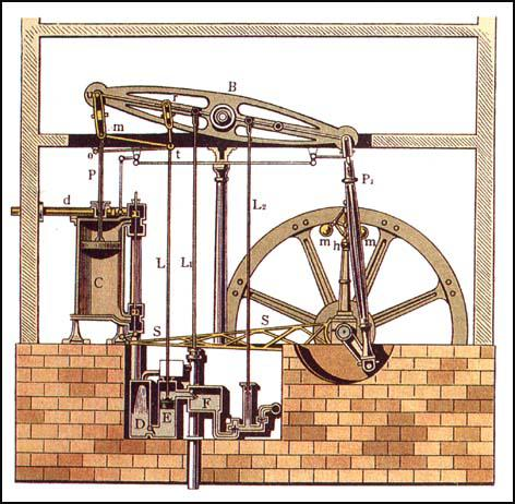 Watt's Steam-Engine